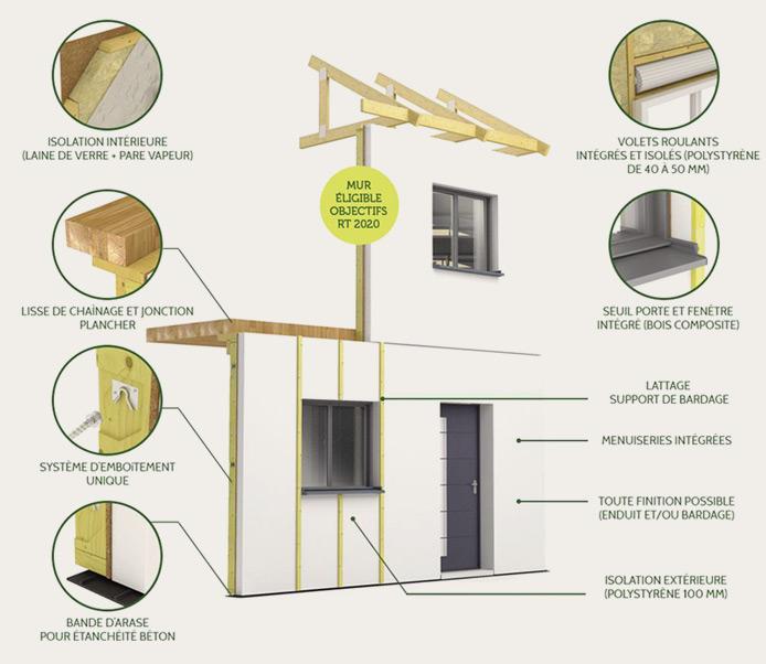 Faire construire une maison ossature bois les points forts for La finition d une maison